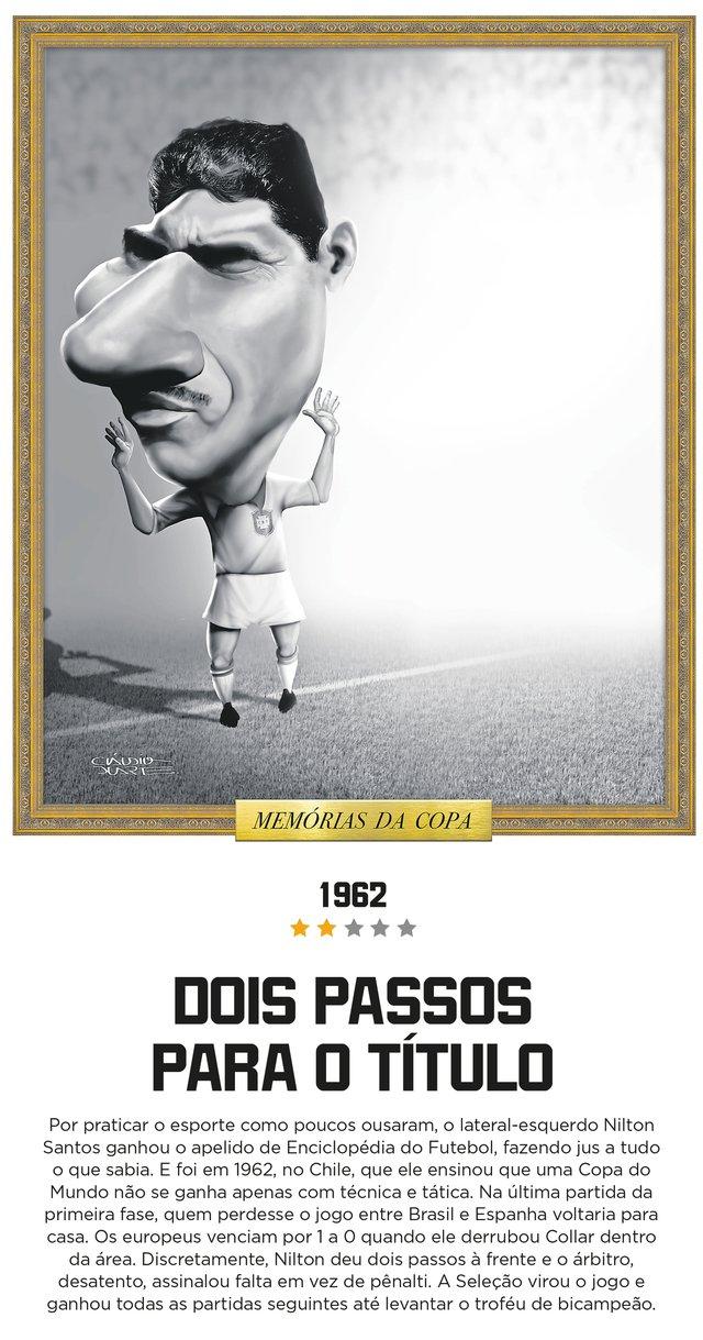 Nilton Santos, Copa de 1962