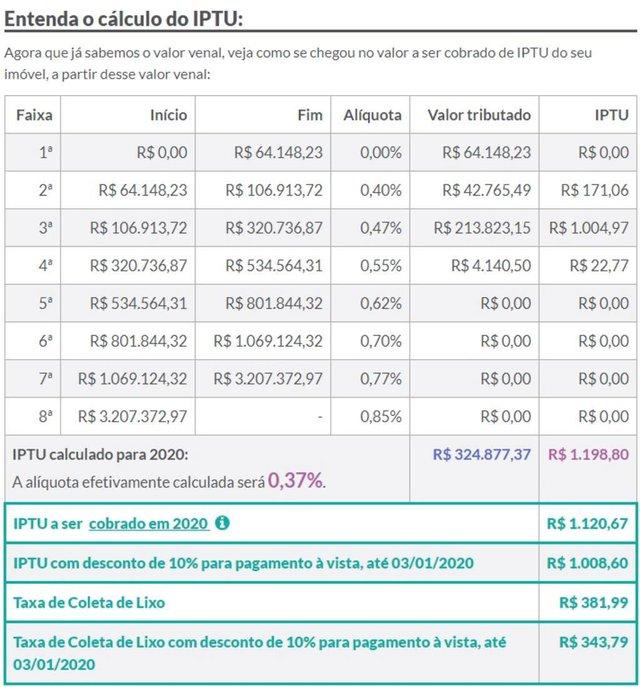 IPTU 2020: prefeitura de Porto Alegre lança site para consulta e impressão de guias.