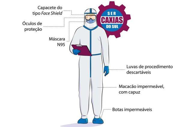 Caxias divulga protocolo para retorno às atividades<!-- NICAID(14503469) -->