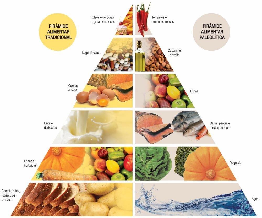 Dieta italiana para bajar de peso