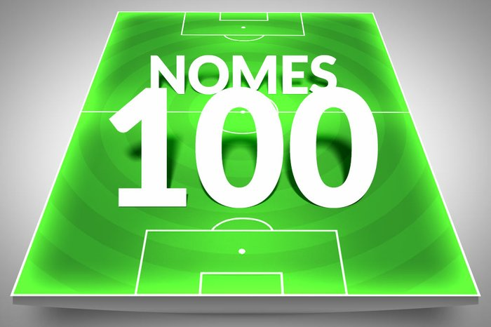 100 nomes para a Dupla  jogadores que podem reforçar Grêmio e Inter ... 56483ebeb8751