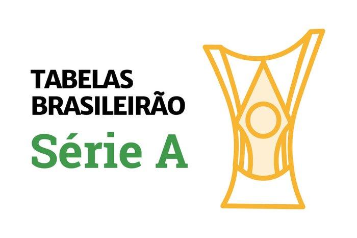 Classificacao Do Brasileirao 2020 Serie A Tabela Atualizada Gauchazh