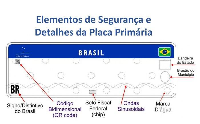 Empresas Gaúchas estão credenciadas para fabricar novas placas de ... bc845410ea971