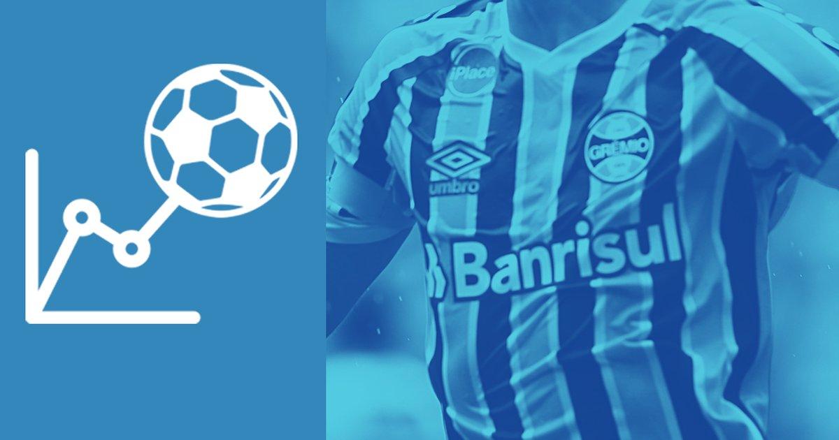 Cotação GZH: veja as notas dos jogadores do Grêmio na derrota para o Ceará