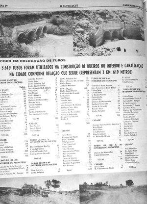 Jornal Alto Jacuí / Reprodução